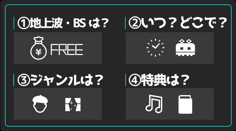 アニメ_選び方